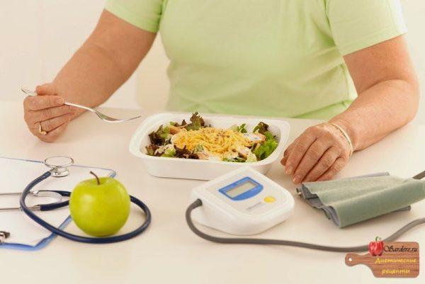 1421086487 dieta pri gipertonii